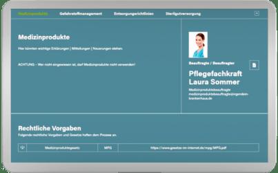 Das Qmanaged Dashboard mit Prozesslandkarte