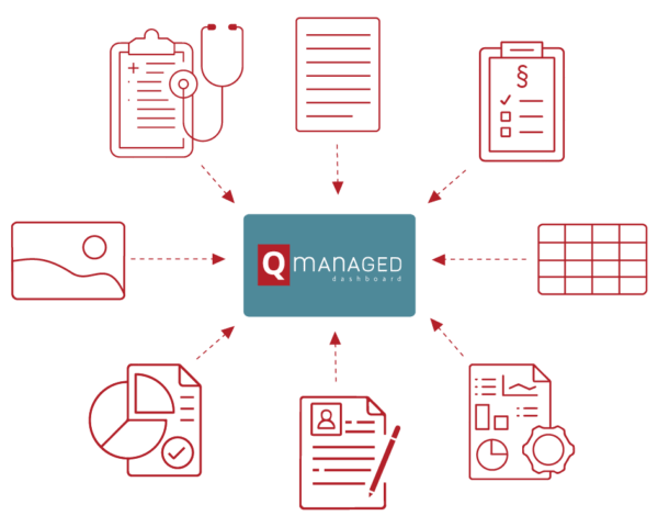 Qmanaged Icons